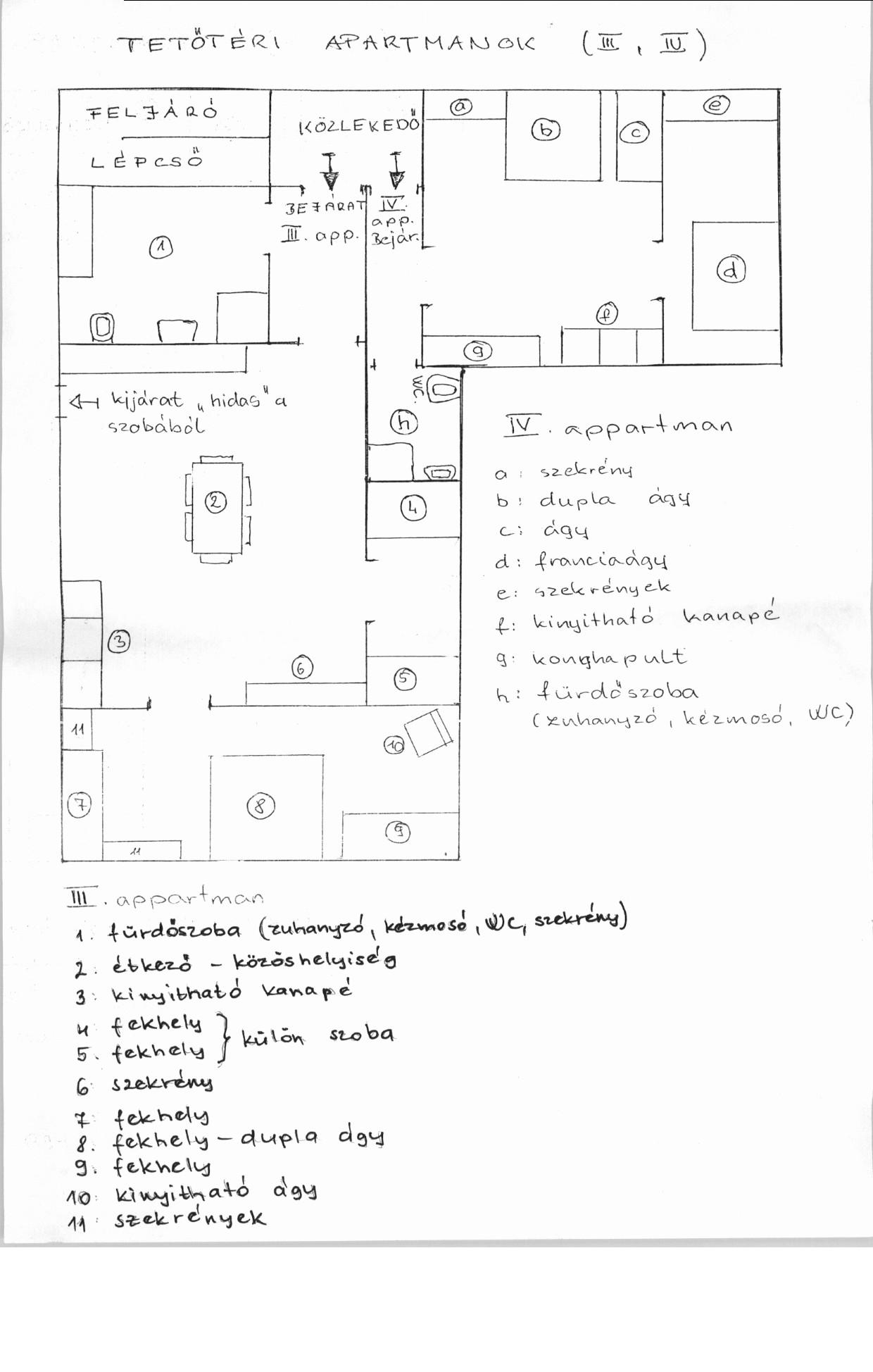Tetőtéri 3. és 4. apartmanok alaprajza